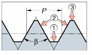 cresta filettatura metrica